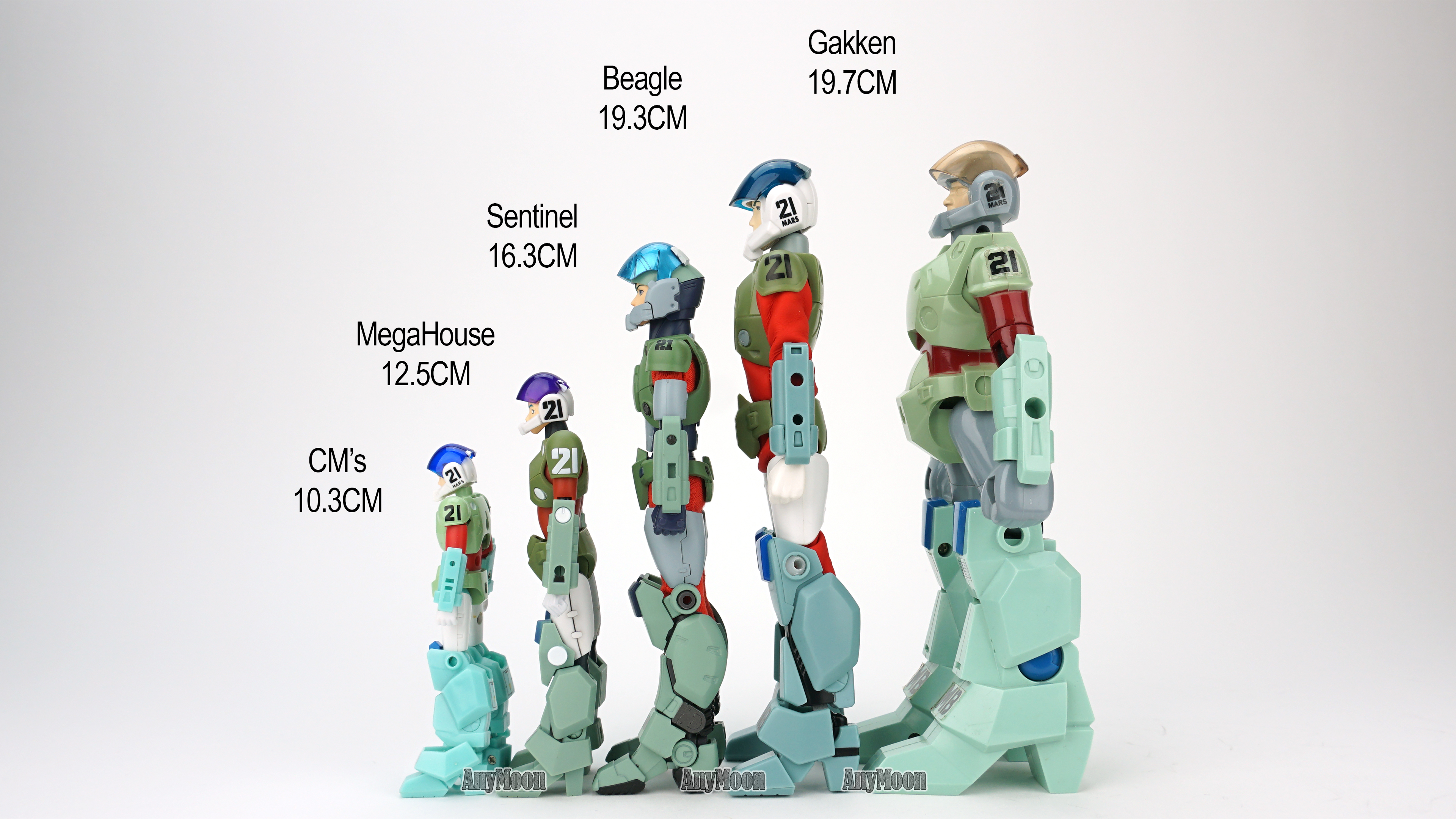 Scorched Earth Toys Sentinel Riobot 1 12 Ride Armor Top Up Jenius Balance This Score May Need Adjusting Sooner Than Later As Sales Have Been Very Brisk And Already Led To Secondary Market Mark Ups It Seems Mospeada Fans Are